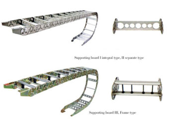 Steel Drag Chain Features